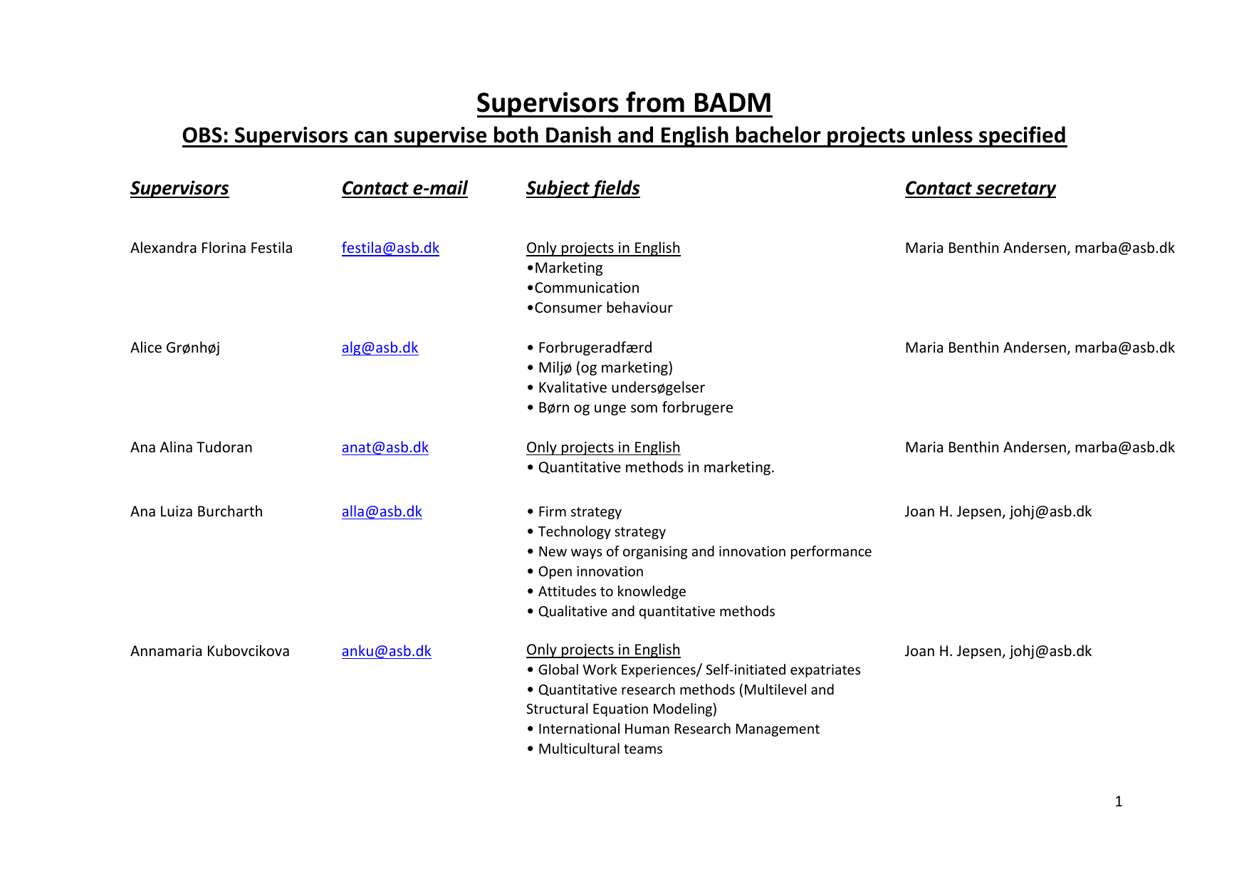 Supervisors from BADM