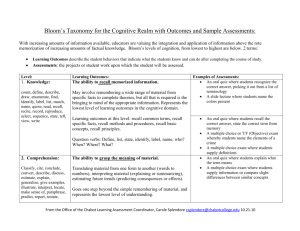 Bloom`s taxonomy for the cognitive realm with outcomes and sample