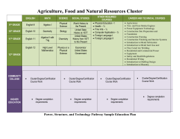 Agriculture, Food, & Natural Resources