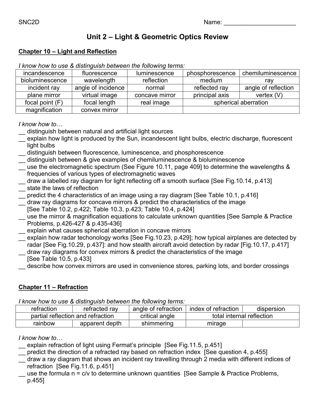 Snc2d Optics Unit Review