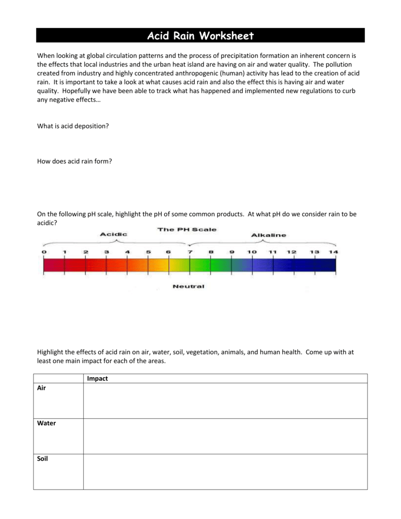 Acid Rain Worksheet