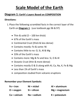Scale Model of the Earth worksheet