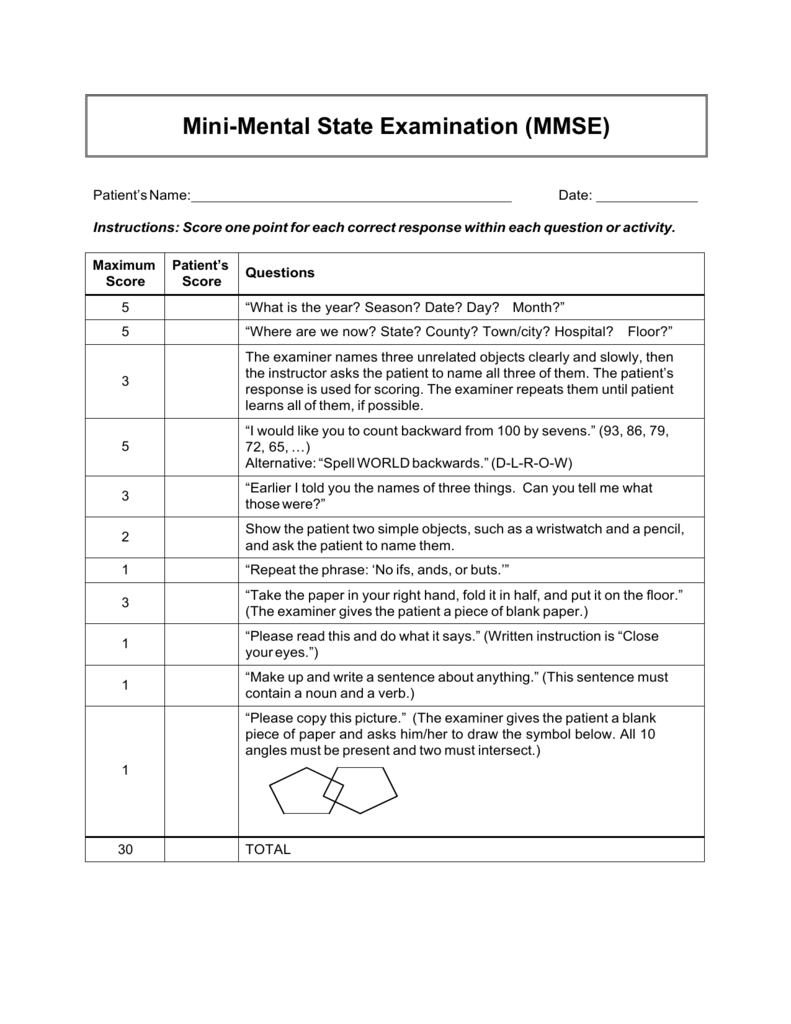 mmse in nursing essay Tip sheet writing a descriptive essay the aim of description is to make sensory details vividly present to the reader although it may be only in school that you are asked to write a specifically descriptive essay, description is an important element in many kinds of writing.