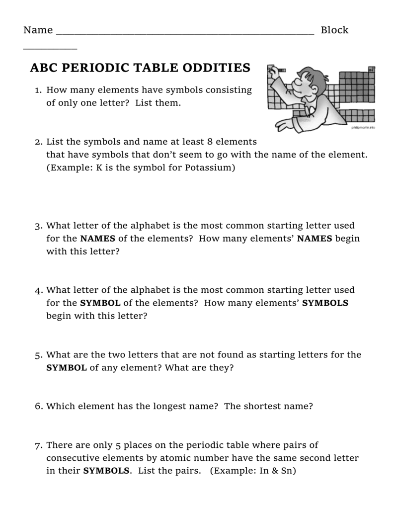 Abc Periodic Table Oddities