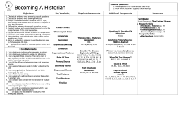 Point Of View - Social Studies Curriculum
