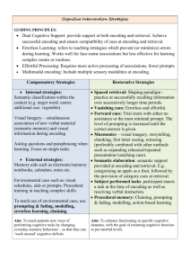 Cognitive Intervention Strategies Handout