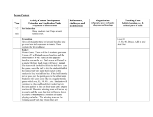 Lesson Content Time Activity/Content Development Extension and