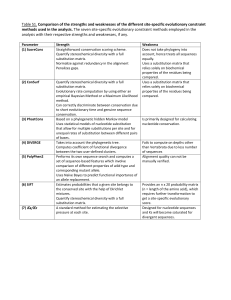 Table S1. Comparison of the strengths and weaknesses of the