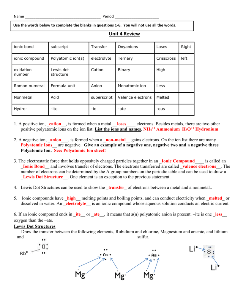 Unit 22 Review Key Inside Polyatomic Ions Worksheet Answers