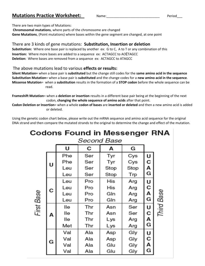 worksheet Mutations Practice Worksheet mutations practice worksheet liberty union high school district