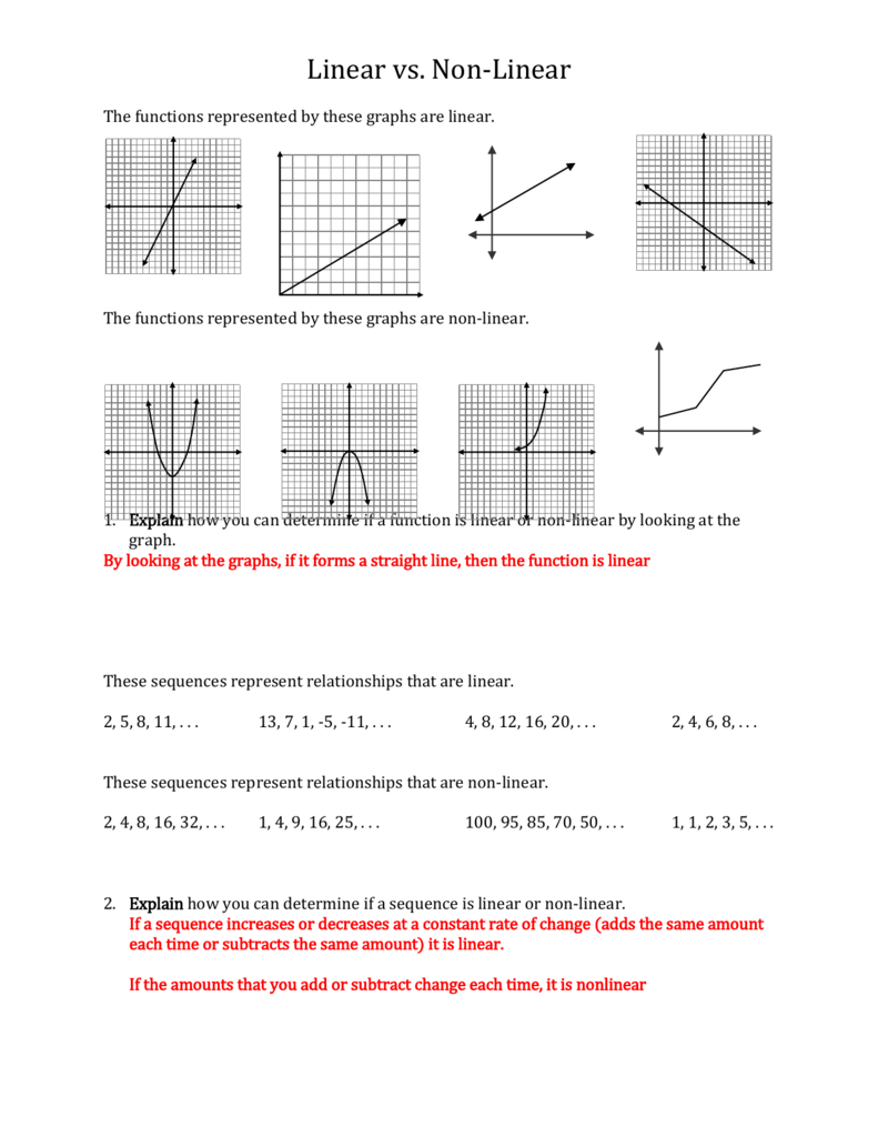 worksheet Linear And Nonlinear Functions Worksheet linear vs non examples