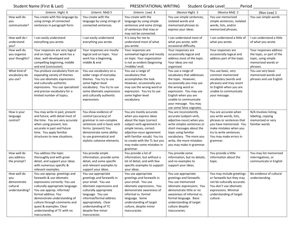 Presentational Writing Rubric