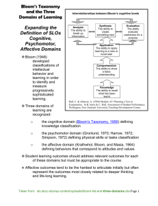 Criteria 4.2 – 2013 Blooms Taxonomy all 3 domains