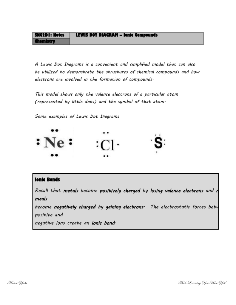snc2d1: notes chemistry lewis dot diagram – ionic compounds a lewis dot  diagrams is a convenient and simplified model that can also be utilized to