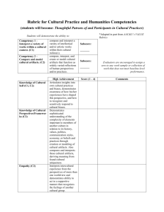Rubric for Cultural Practice and Humanities