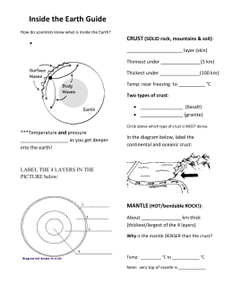 Scale model of the earth worksheet file ccuart Image collections
