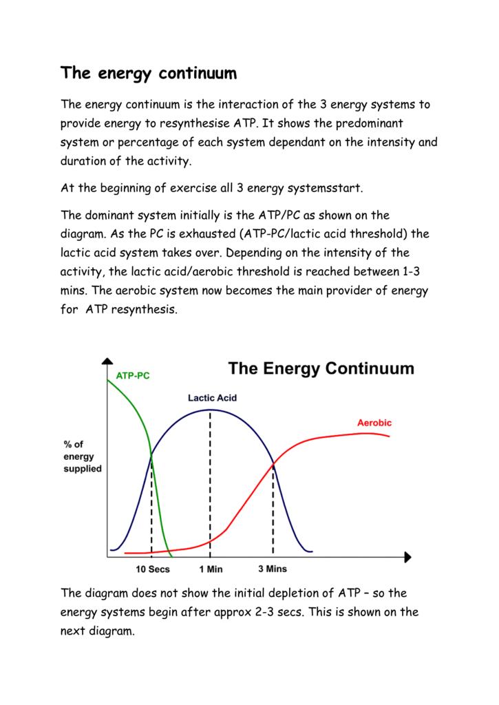 A2 The energy continuum