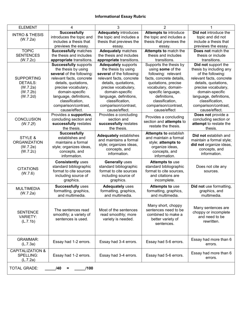 informational essay rubric element     intro  thesis w