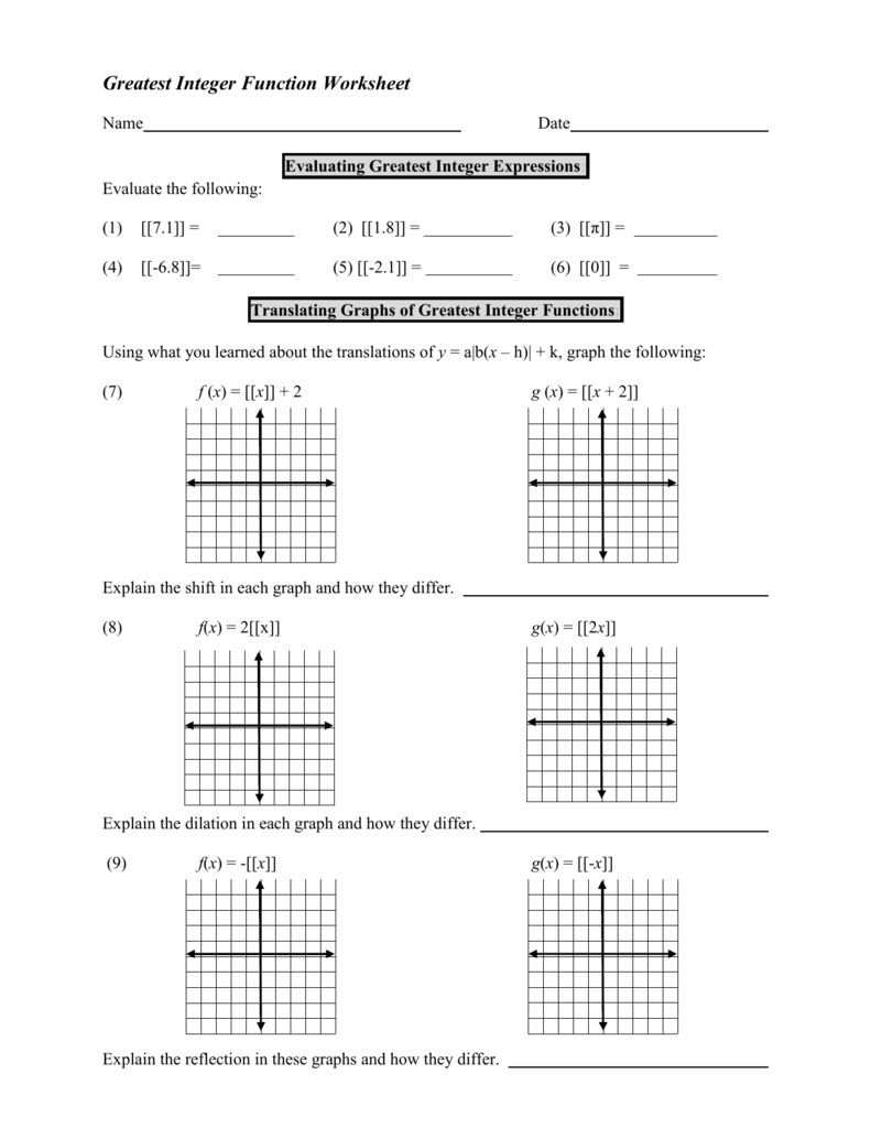 worksheet Greatest Integer Function Worksheet greatest integer function worksheet with answers