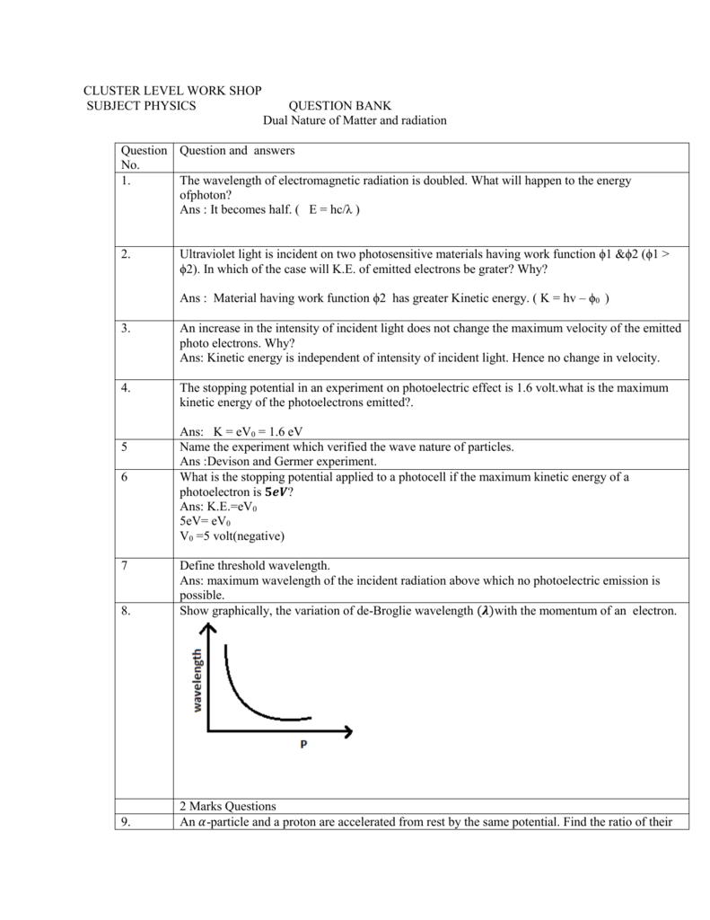 50 QP Physics XII