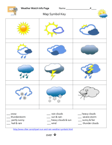 Weather Watch Info Page