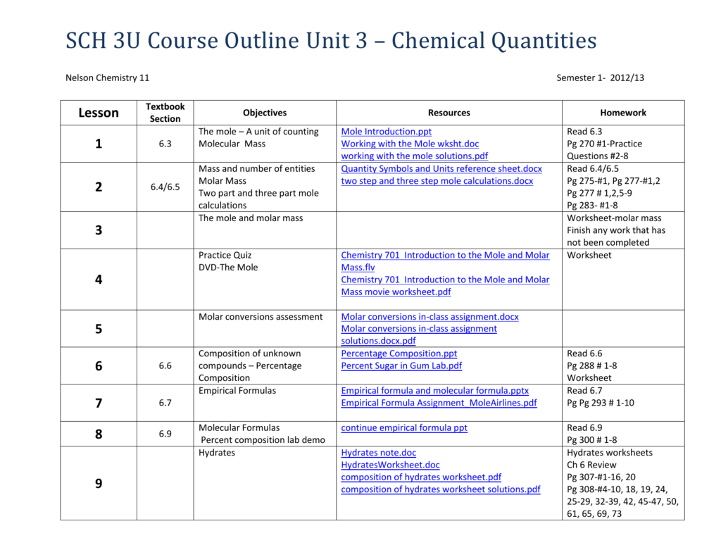 SCH3UUnit3Quantities in Chemistry – Chemistry Percent Composition Worksheet
