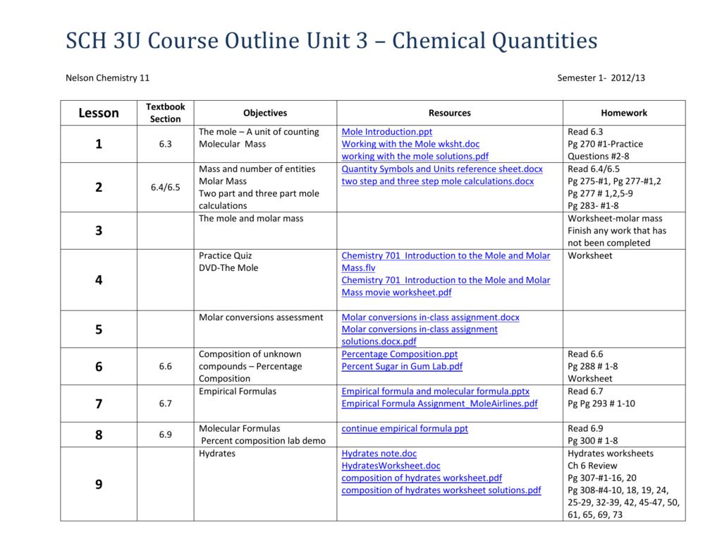 SCH-3U-Unit-3---Quantities in Chemistry