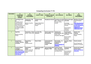 Computing Curriculum Y1-Y6 YEAR GROUP T1 ALGORITHMS