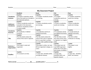 My Classroom Project Rubric