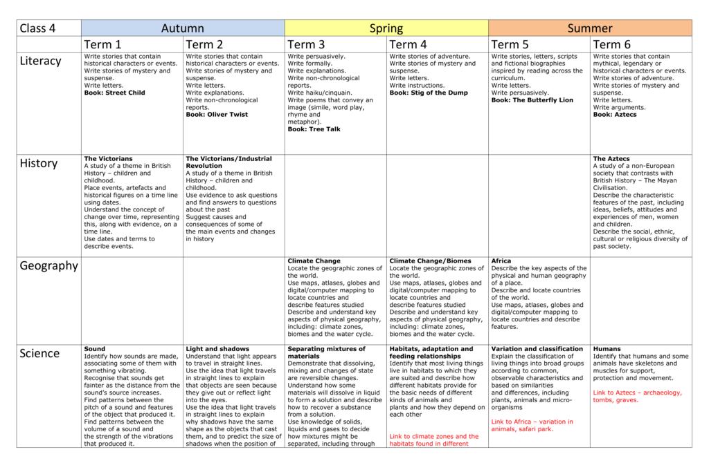 Class 4 Curriculum Map - Ickford Combined School