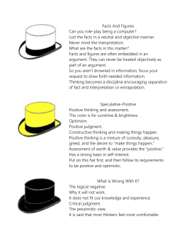 Thinking Hats pattern puzzle
