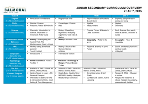 2015 Junior Secondary Curriculum Overview