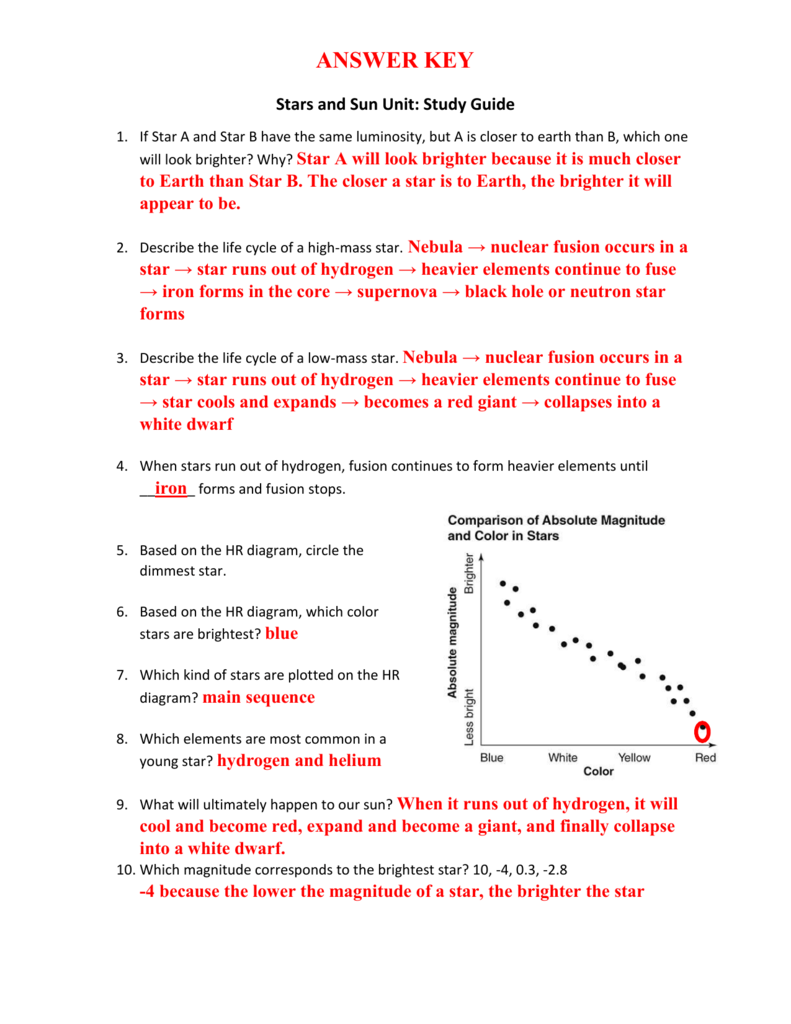 stars test study guide answer key rh studylib net Answers to Study Guides Genesis Study Guide Answers