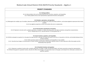 Medical Lake School District #326 MATH Power Standards * Algebra 1