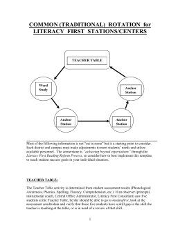 COMMON (TRADITIONAL) ROTATION for LITERACY FIRST