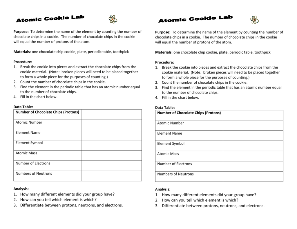 atomic cookie lab - Periodic Table Name Plate