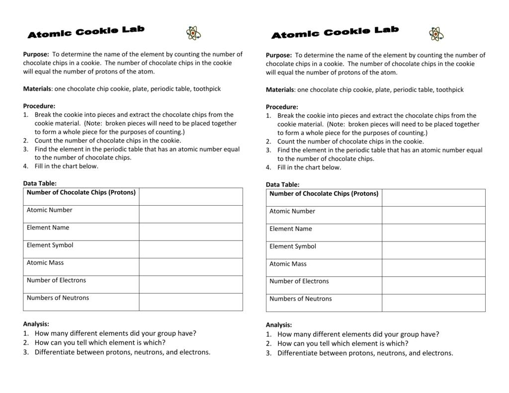 atomic cookie lab