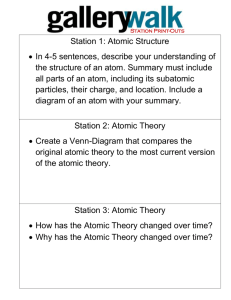 Atoms and Atomic Theory Gallery Walk