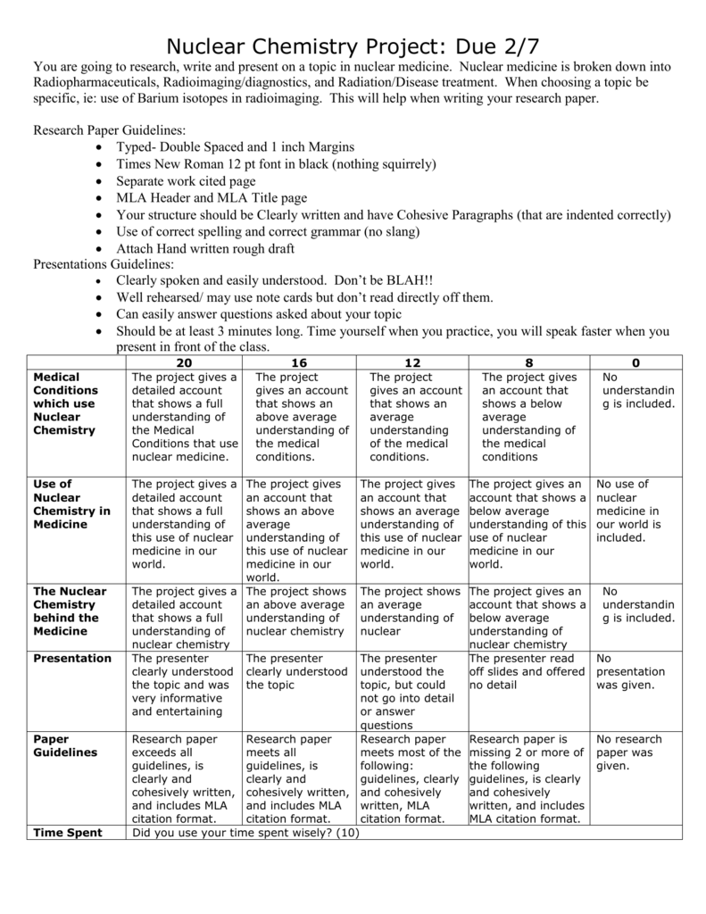 chemistry research paper + rubric