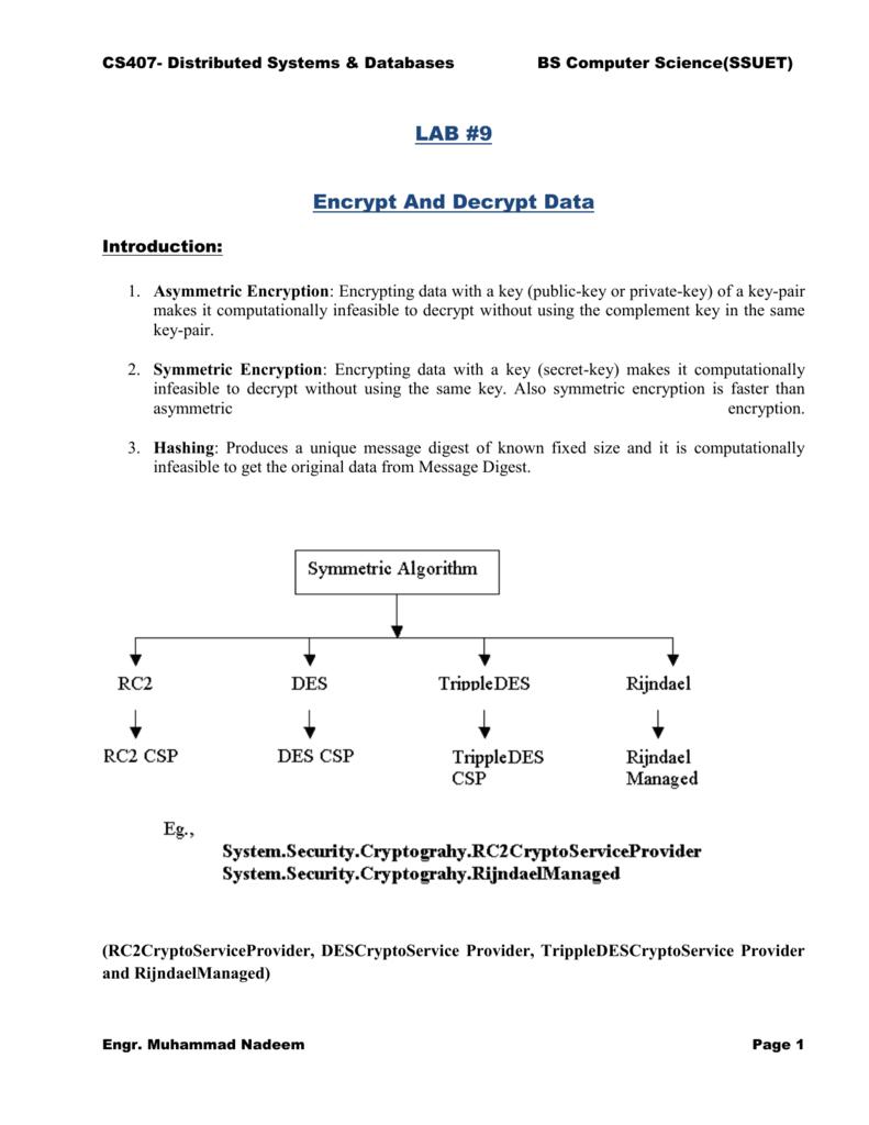 Encrypt and Decrypt Data
