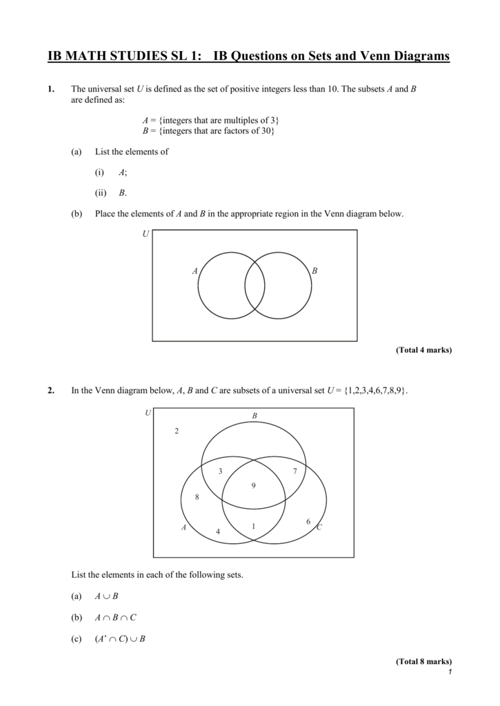 Sets And Venn Diagrams Ib Math Studies Class Of 2014