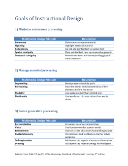 Goals of Instructional Design Handout