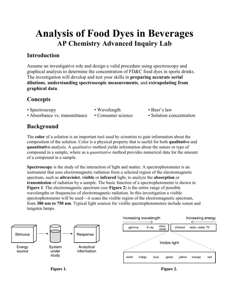 food analysis lab report