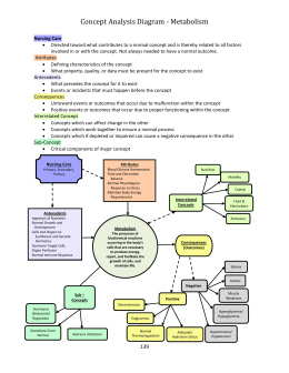concept analysis Concept analysis is to establish clarification of pro-fessional practice models and propose a definition using rodgers' and knafl's method1 we concluded.