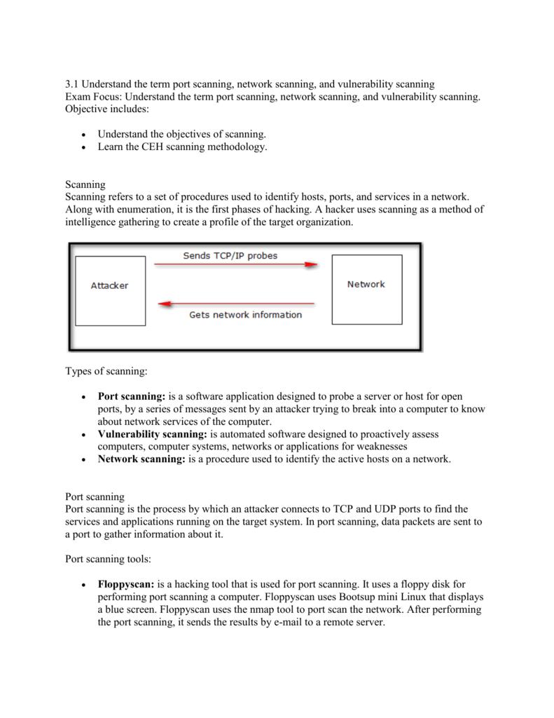 Scanning Networks - SCF Faculty Site Homepage