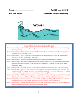 Waves - Miss Shea`s Homepage