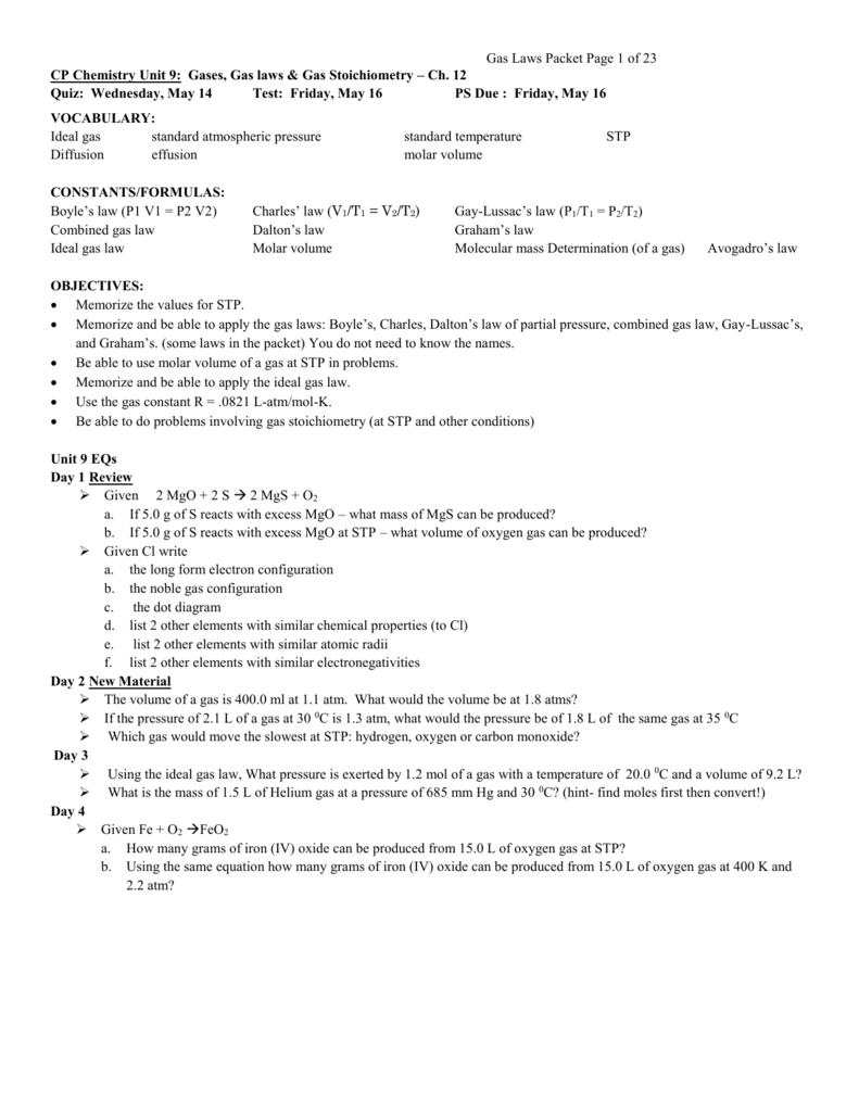 worksheet Molar Volume Worksheet gas laws notes