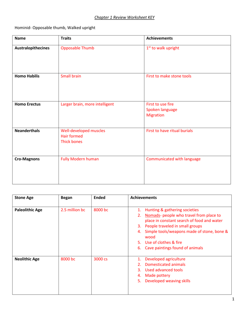 Chapter 1 Review Worksheet Key Hominid