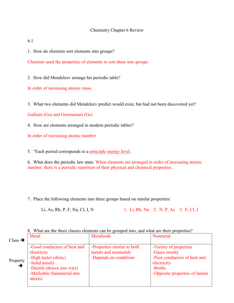 Chp 6 intro packet 10 pts urtaz Images