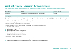 Year 6 unit overview * Australian Curriculum: History